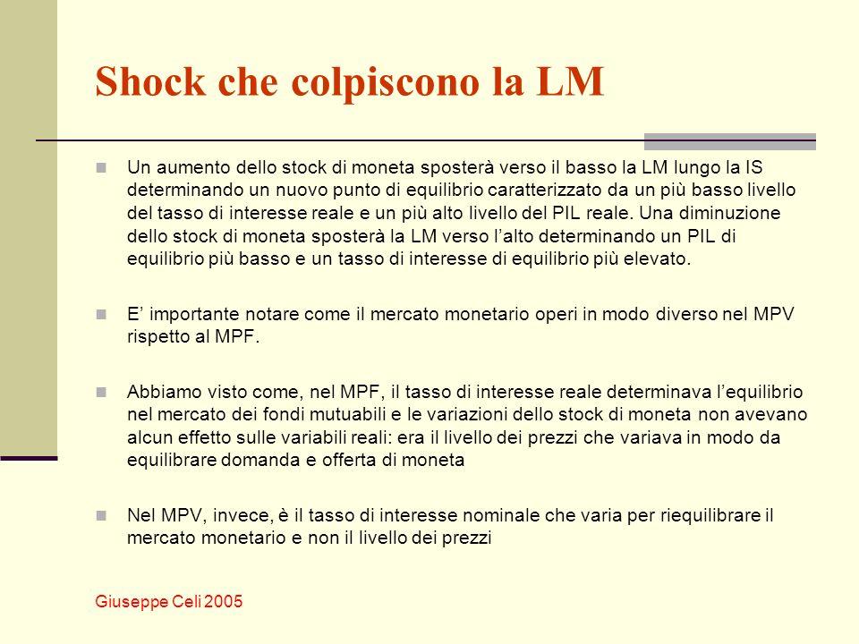 Shock che colpiscono la LM