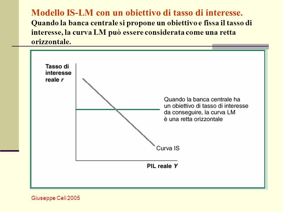 Modello IS-LM con un obiettivo di tasso di interesse