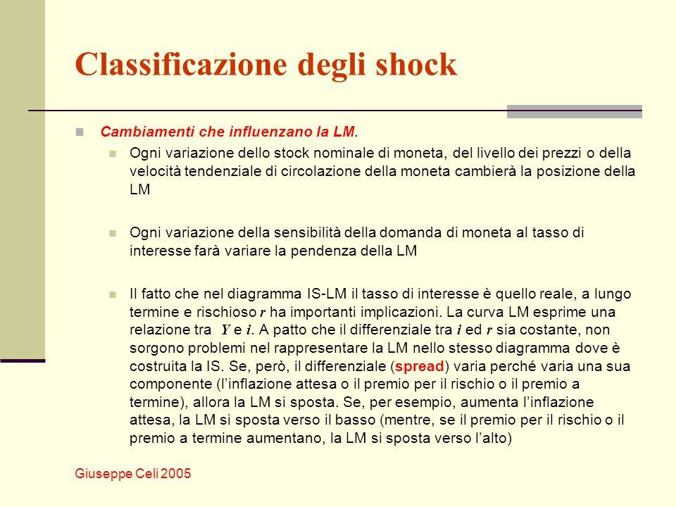 Classificazione degli shock