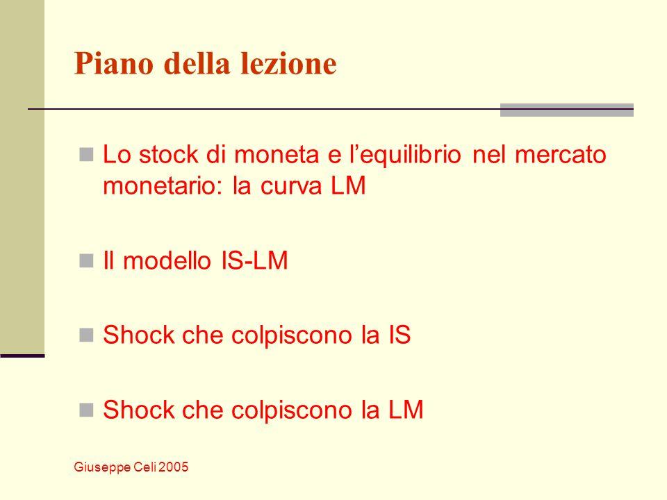 Piano della lezione Lo stock di moneta e l'equilibrio nel mercato monetario: la curva LM. Il modello IS-LM.