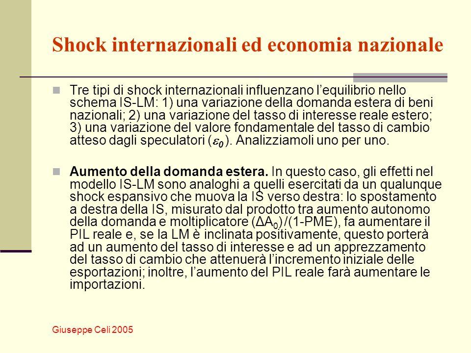 Shock internazionali ed economia nazionale