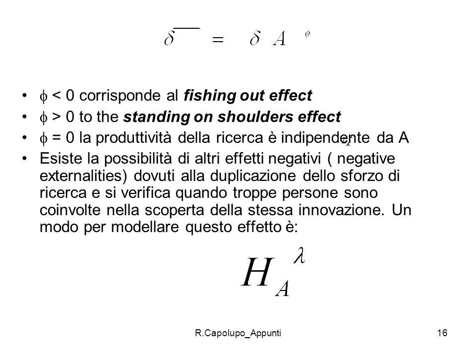  < 0 corrisponde al fishing out effect