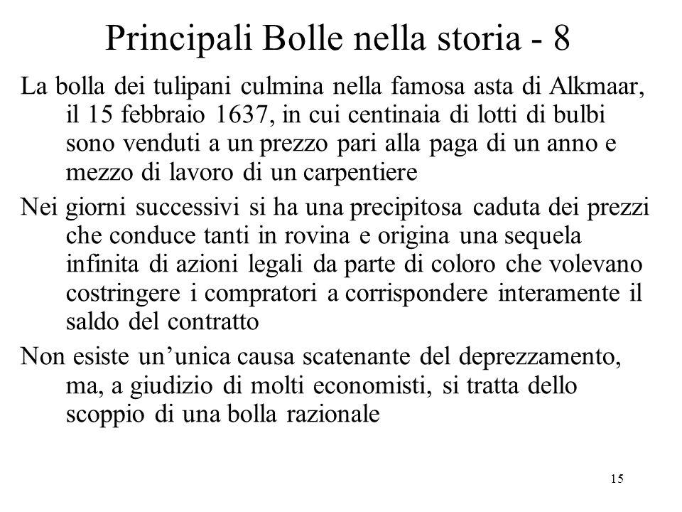 Principali Bolle nella storia - 8