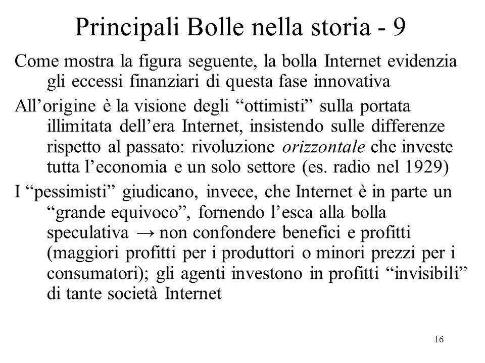 Principali Bolle nella storia - 9