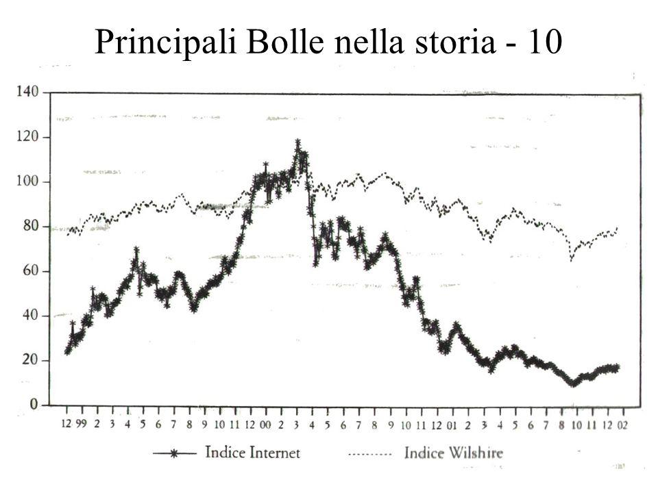 Principali Bolle nella storia - 10