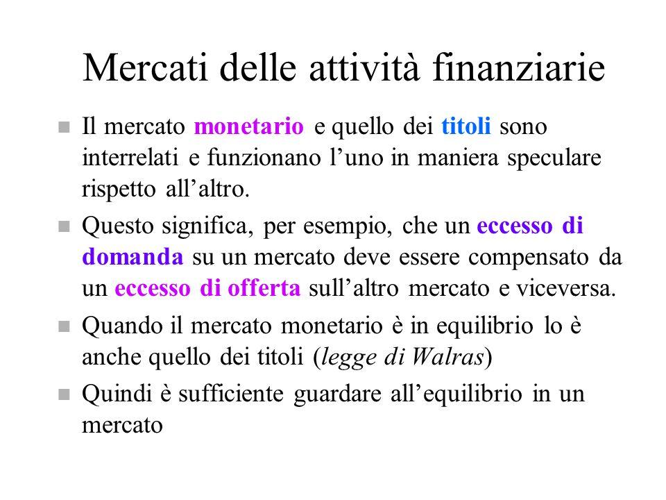 Mercati delle attività finanziarie