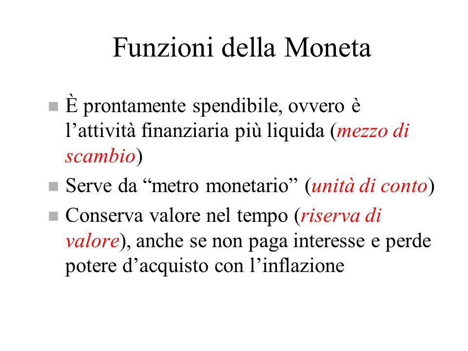 Funzioni della Moneta È prontamente spendibile, ovvero è l'attività finanziaria più liquida (mezzo di scambio)