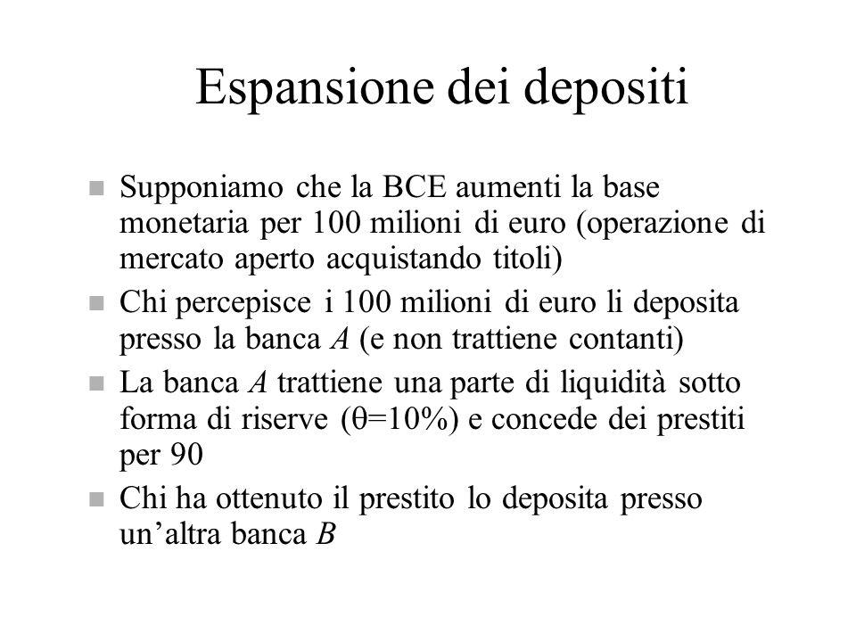 Espansione dei depositi