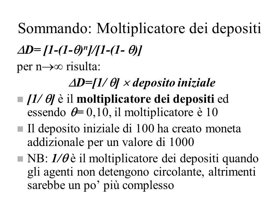 Sommando: Moltiplicatore dei depositi