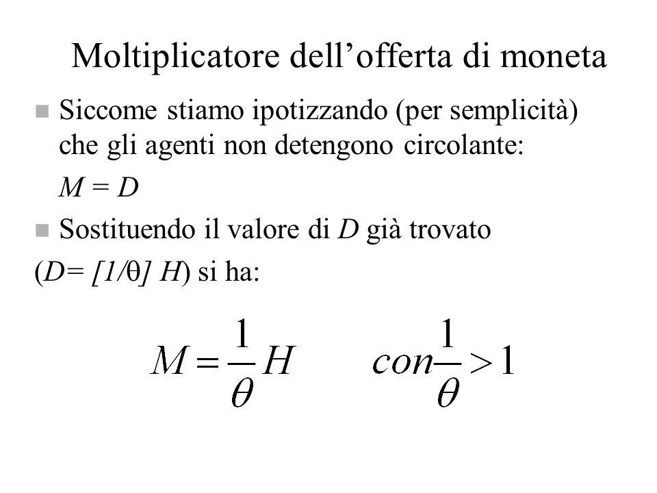 Moltiplicatore dell'offerta di moneta