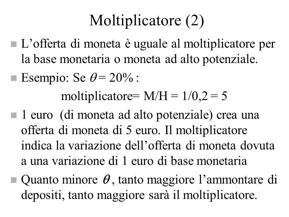 moltiplicatore= M/H = 1/0,2 = 5