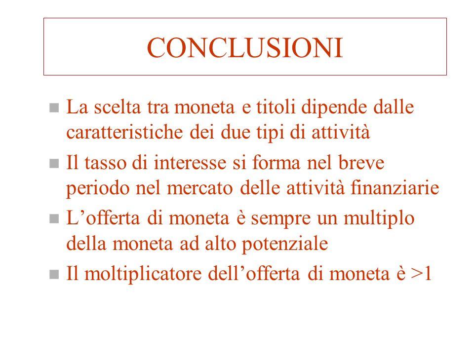 CONCLUSIONI La scelta tra moneta e titoli dipende dalle caratteristiche dei due tipi di attività.