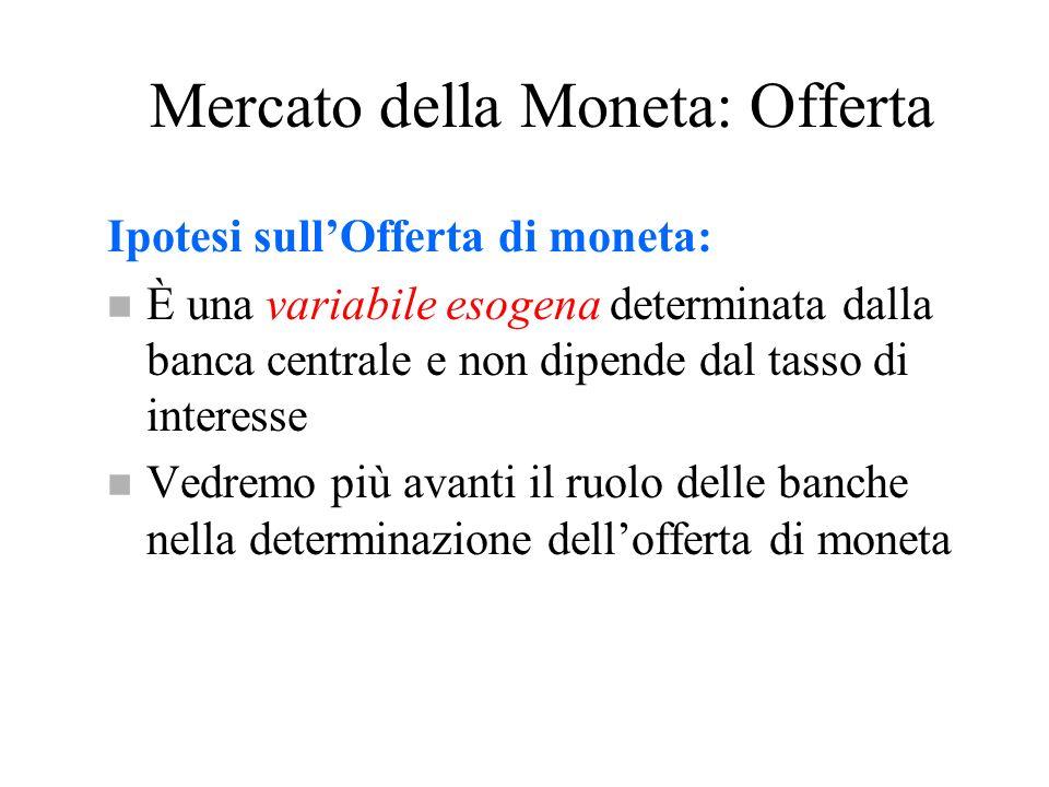 Mercato della Moneta: Offerta