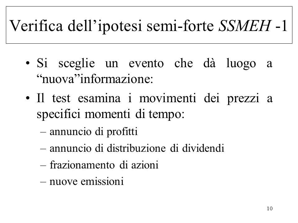 Verifica dell'ipotesi semi-forte SSMEH -1