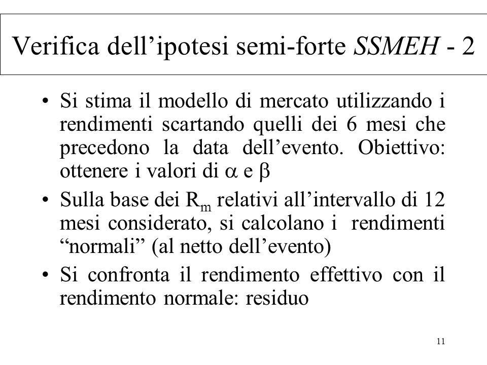 Verifica dell'ipotesi semi-forte SSMEH - 2