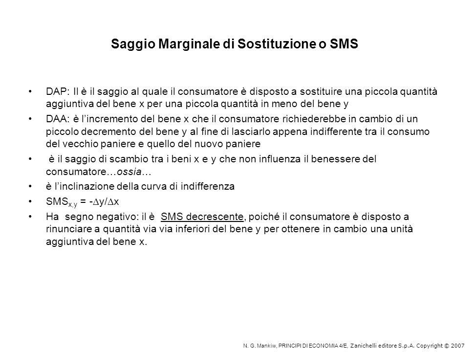 Saggio Marginale di Sostituzione o SMS