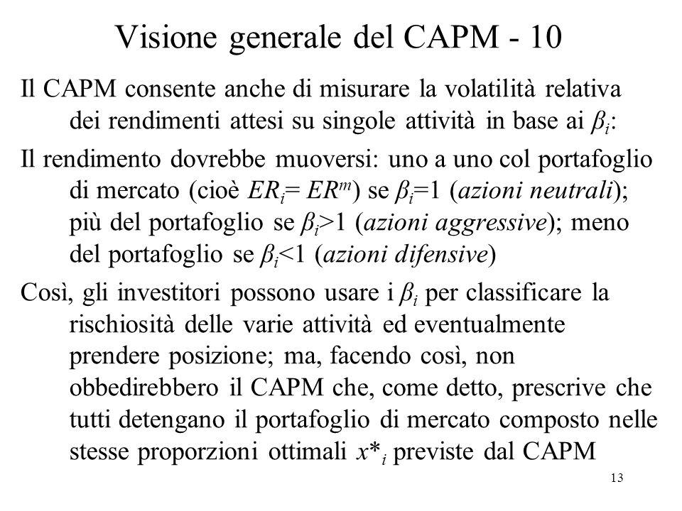 Visione generale del CAPM - 10