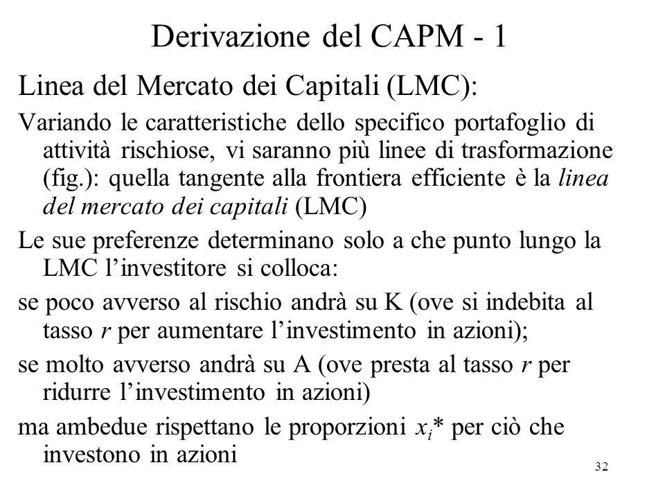 Derivazione del CAPM - 1 Linea del Mercato dei Capitali (LMC):