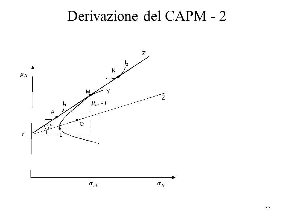 Derivazione del CAPM - 2