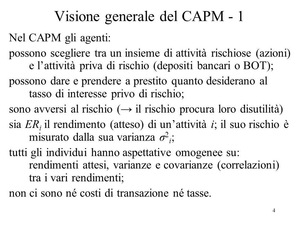 Visione generale del CAPM - 1