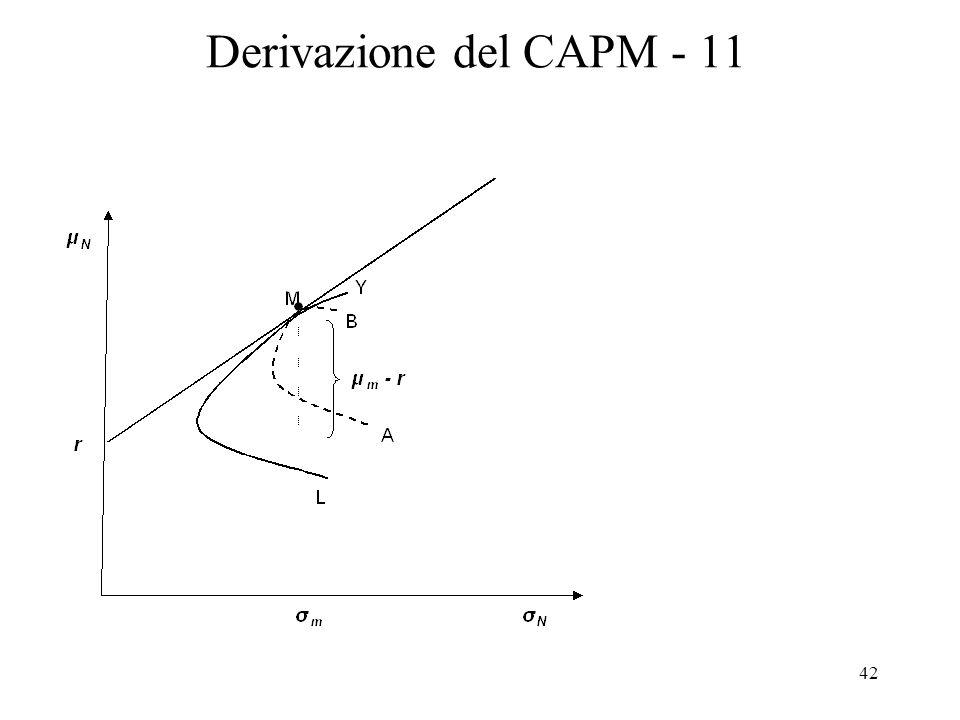 Derivazione del CAPM - 11