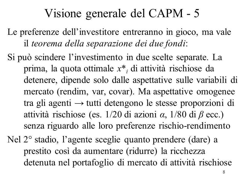 Visione generale del CAPM - 5