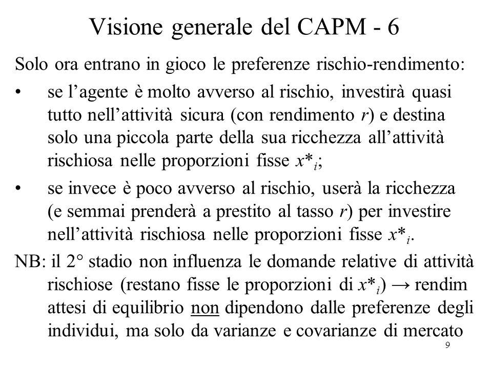 Visione generale del CAPM - 6