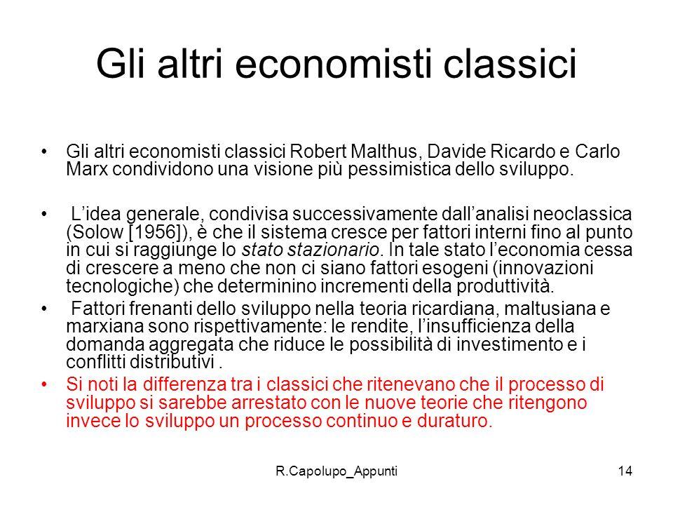 Gli altri economisti classici