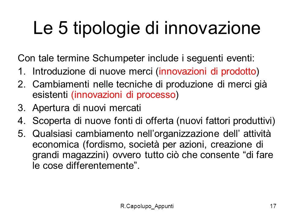 Le 5 tipologie di innovazione