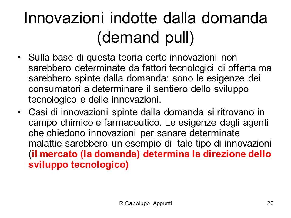 Innovazioni indotte dalla domanda (demand pull)
