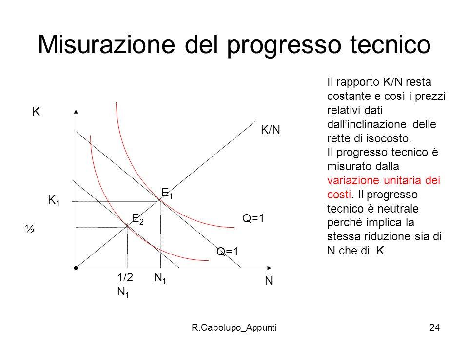 Misurazione del progresso tecnico