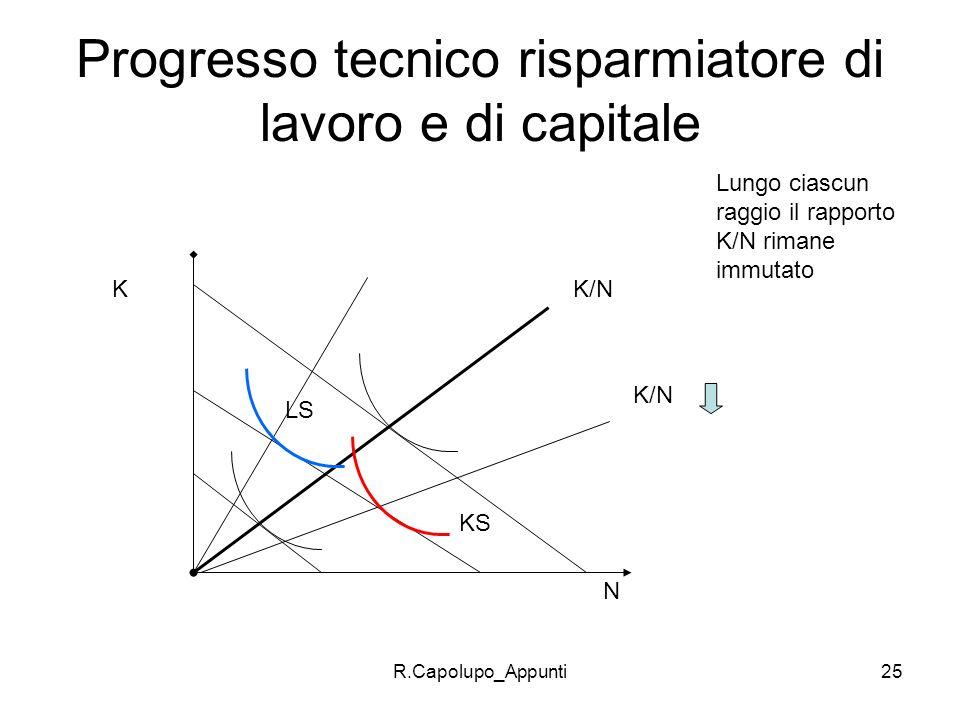 Progresso tecnico risparmiatore di lavoro e di capitale