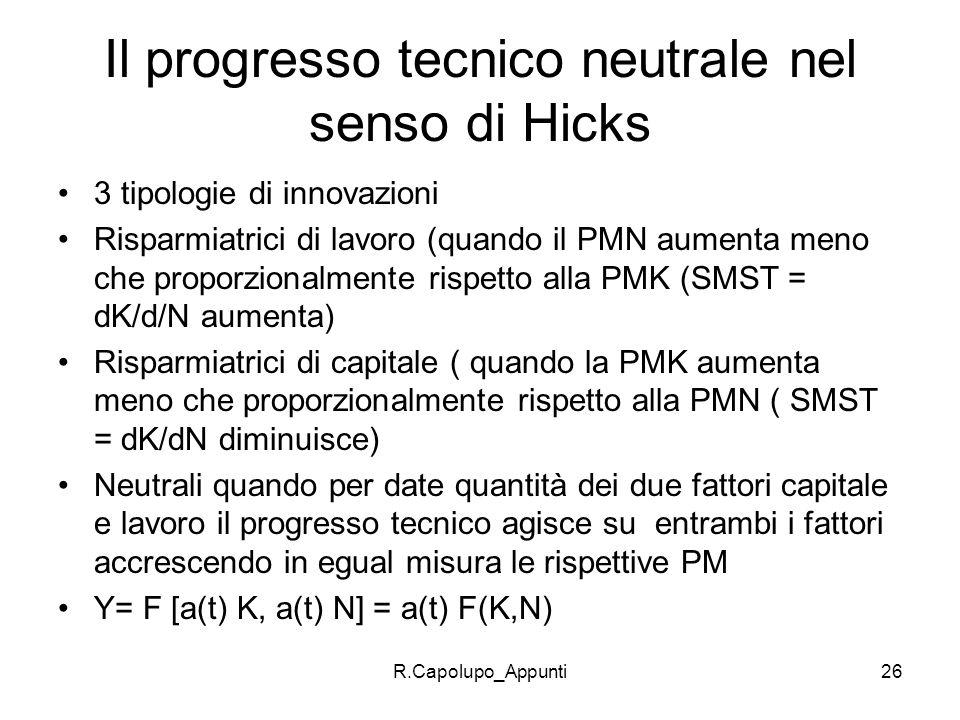 Il progresso tecnico neutrale nel senso di Hicks
