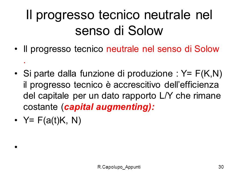 Il progresso tecnico neutrale nel senso di Solow
