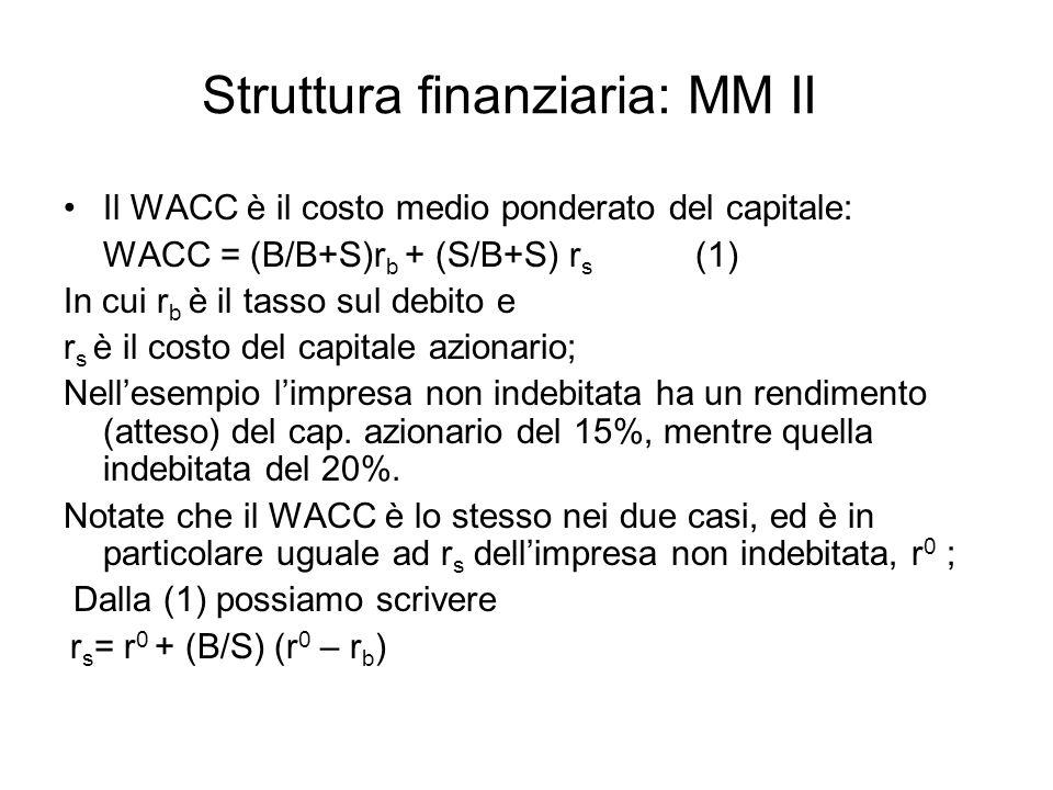 Struttura finanziaria: MM II