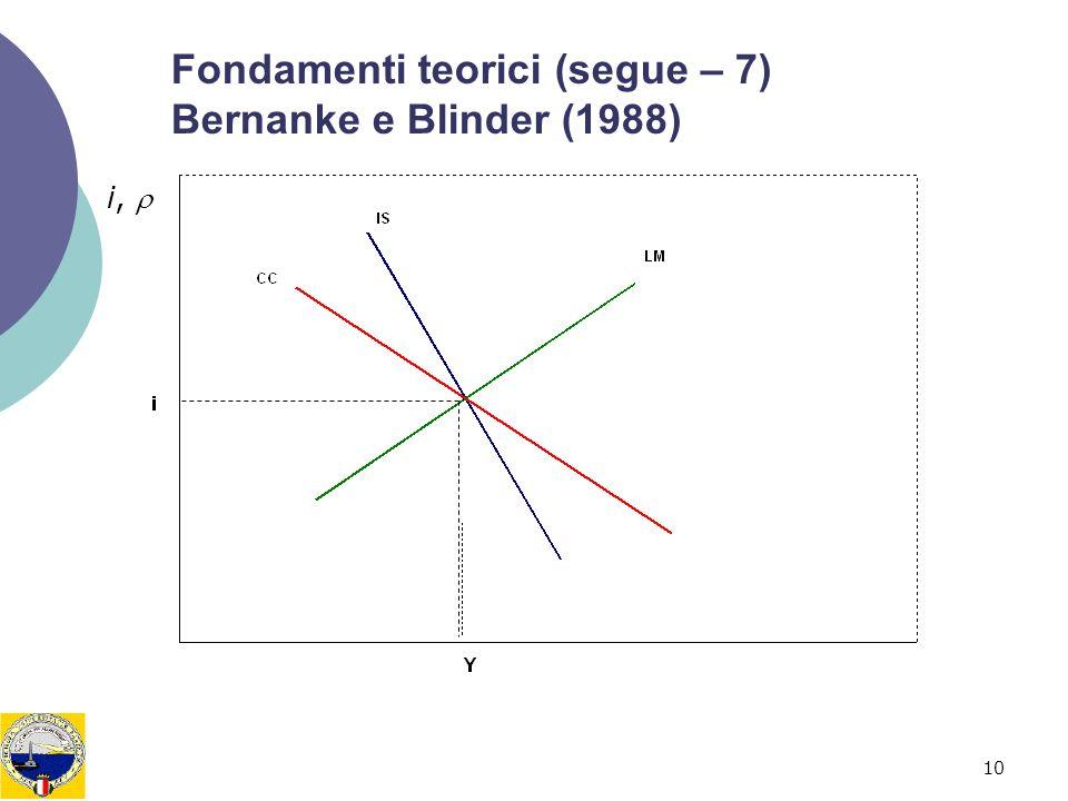Fondamenti teorici (segue – 7) Bernanke e Blinder (1988)