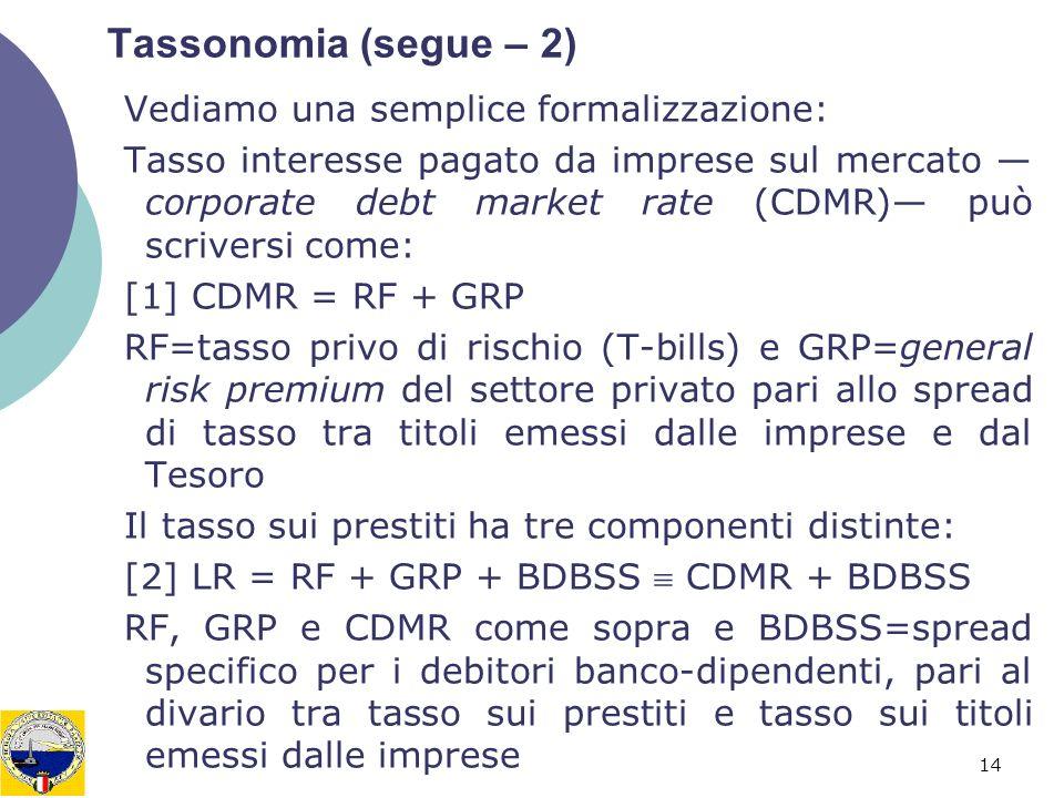 Tassonomia (segue – 2) Vediamo una semplice formalizzazione: