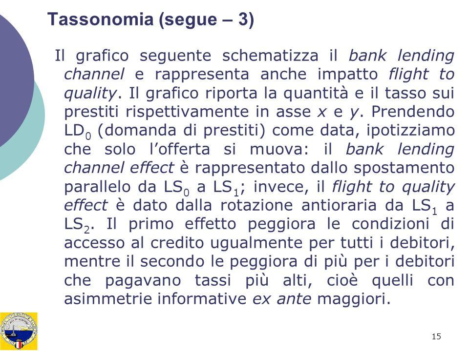 Tassonomia (segue – 3)