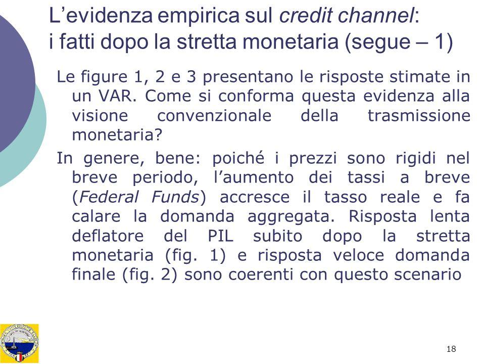 L'evidenza empirica sul credit channel: i fatti dopo la stretta monetaria (segue – 1)