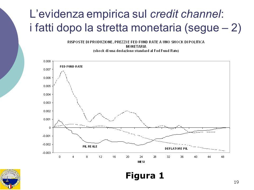 L'evidenza empirica sul credit channel: i fatti dopo la stretta monetaria (segue – 2)