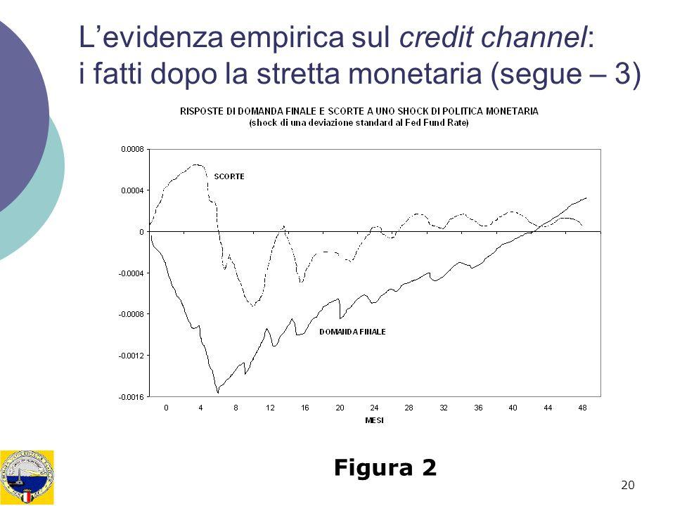L'evidenza empirica sul credit channel: i fatti dopo la stretta monetaria (segue – 3)