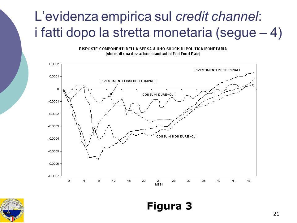L'evidenza empirica sul credit channel: i fatti dopo la stretta monetaria (segue – 4)