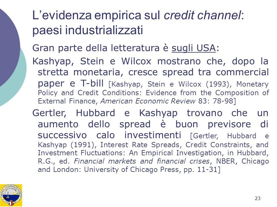L'evidenza empirica sul credit channel: paesi industrializzati
