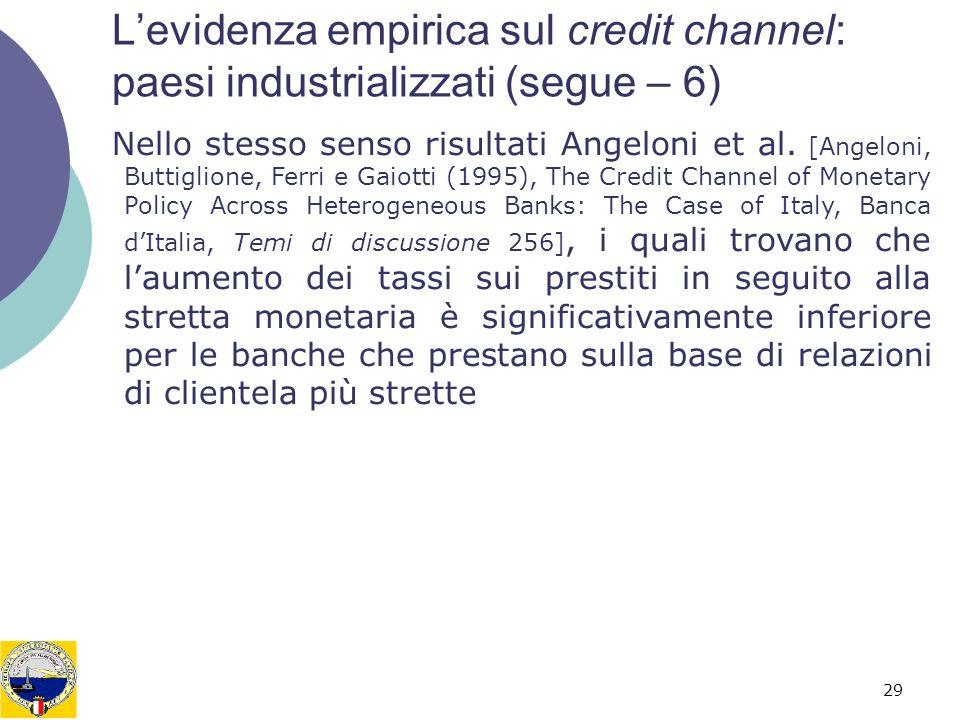 L'evidenza empirica sul credit channel: paesi industrializzati (segue – 6)