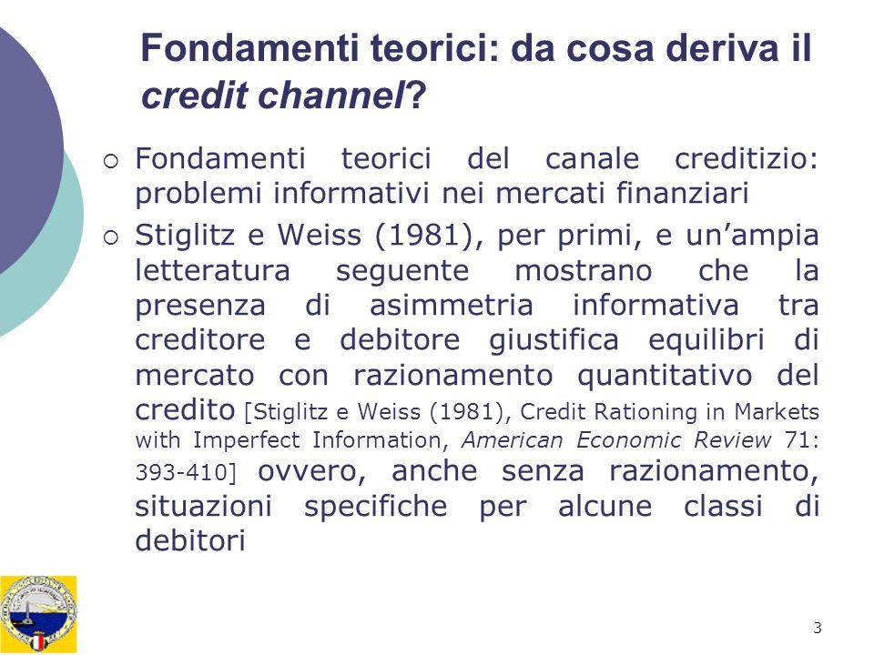 Fondamenti teorici: da cosa deriva il credit channel