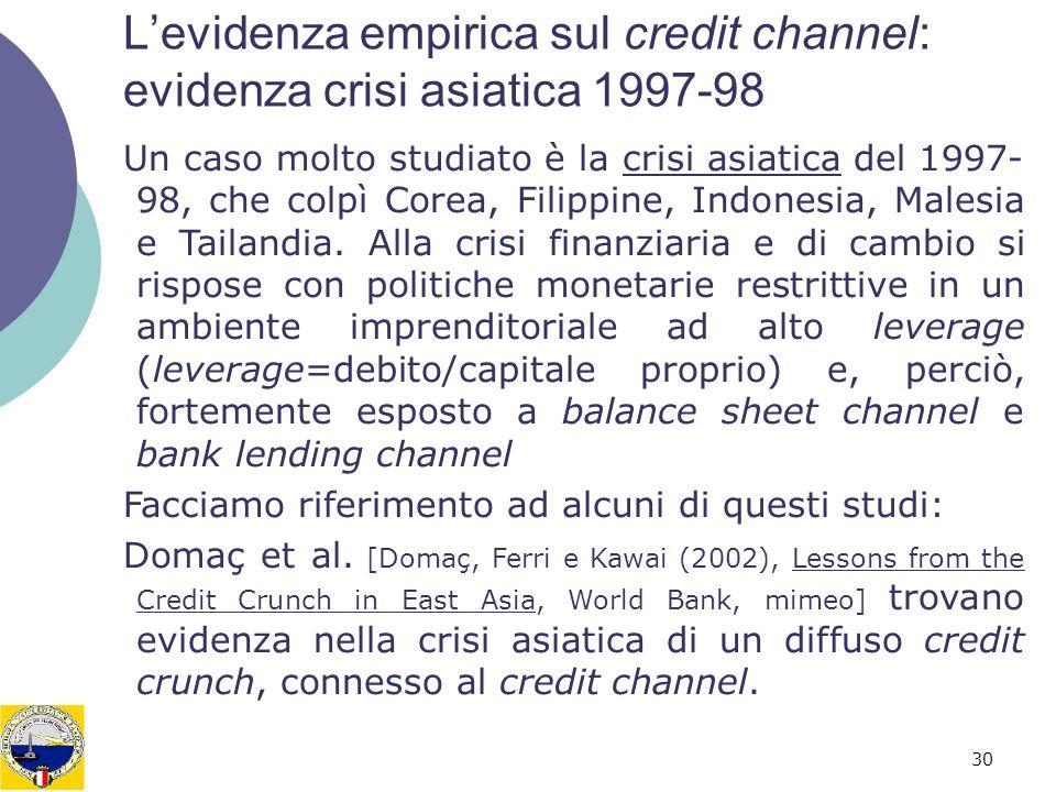 L'evidenza empirica sul credit channel: evidenza crisi asiatica 1997-98