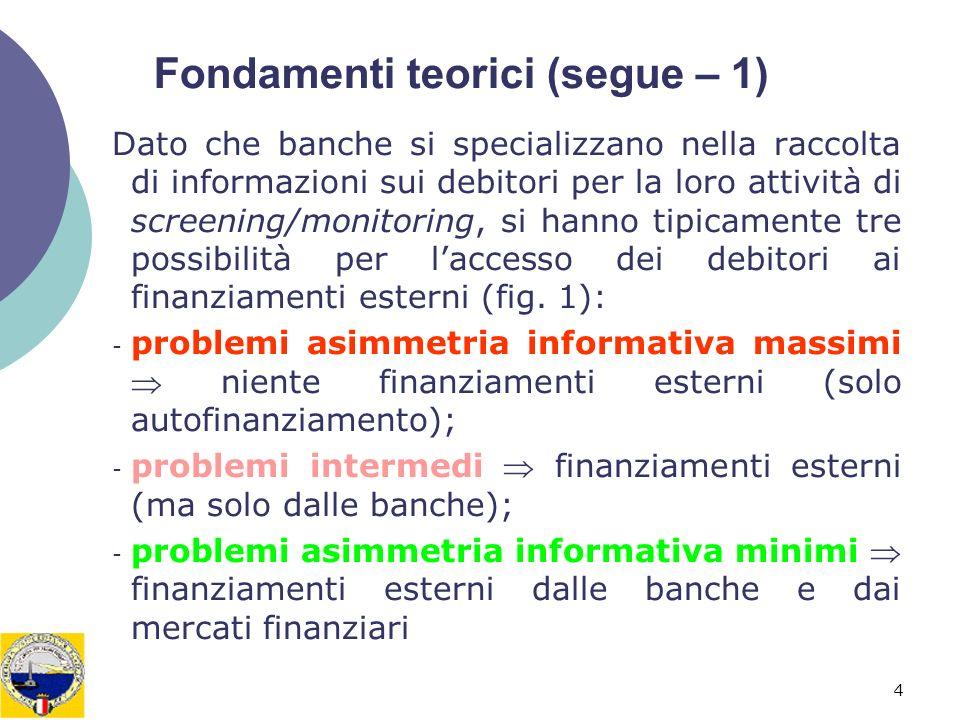 Fondamenti teorici (segue – 1)