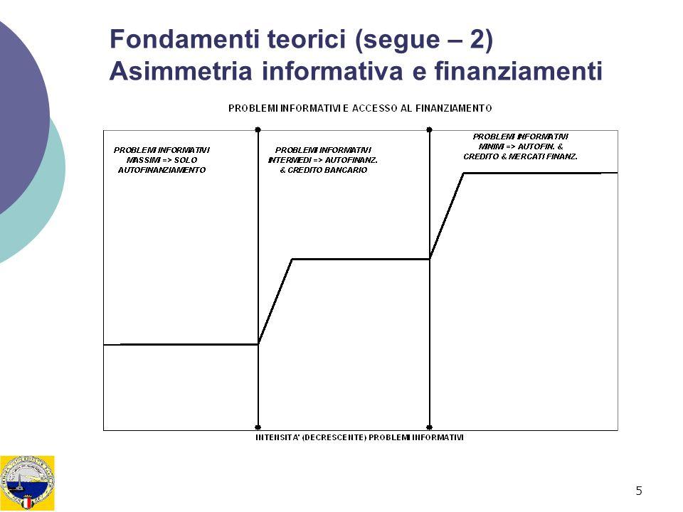 Fondamenti teorici (segue – 2) Asimmetria informativa e finanziamenti