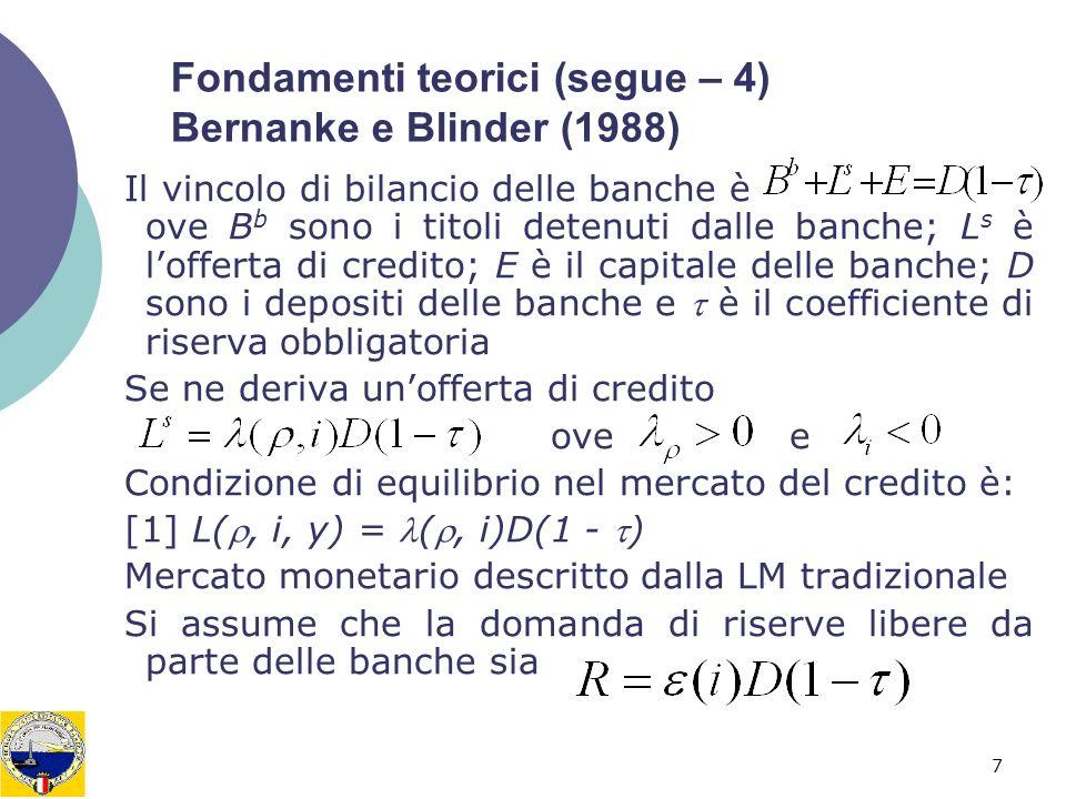 Fondamenti teorici (segue – 4) Bernanke e Blinder (1988)