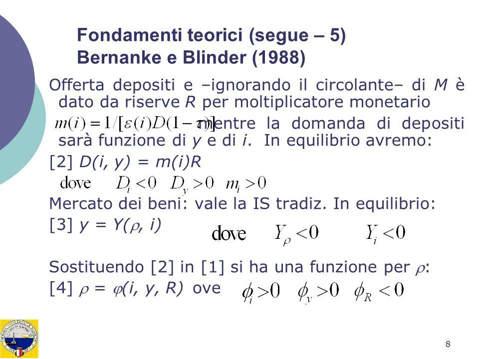 Fondamenti teorici (segue – 5) Bernanke e Blinder (1988)